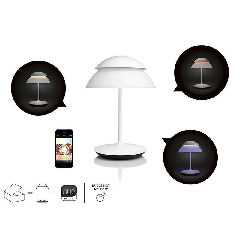 philips-hue-col-beyond-veioza-inteligenta-led--wifi--2x4-5w--lumina-rgb-63514-1-243