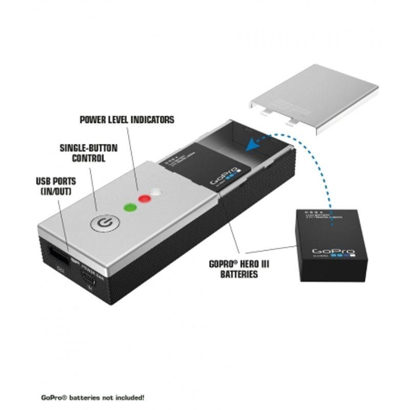 powerbar-duo-incarcator-pt-2-acumulatori-gopro-hero3-si-usb-31253-3