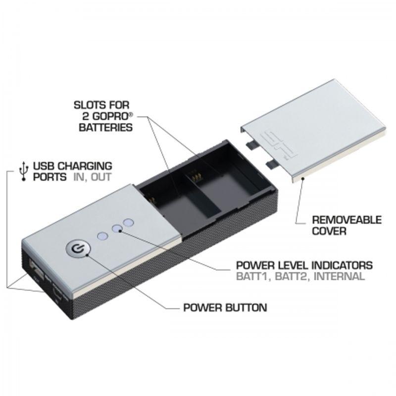 sp-pov-powerbar-duo-64757-3-2
