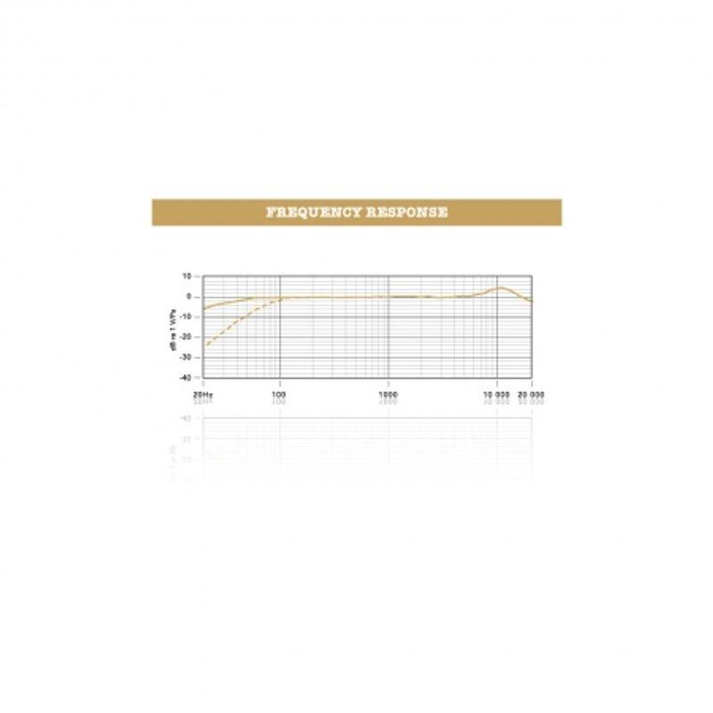 rode-ntg1-microfon-unidirectional-23201-3