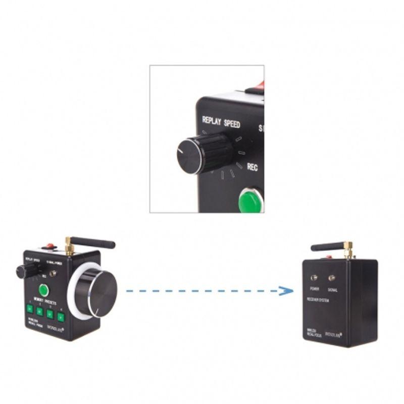 wondlan-sistem-follow-focus-wireless-24341-1