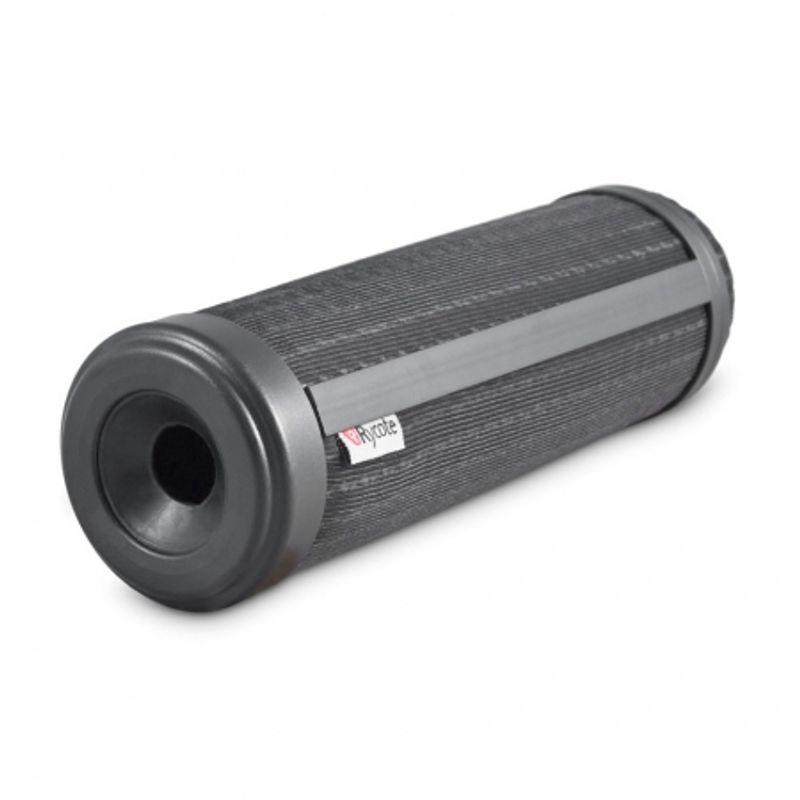 rycote-18-cm-miniscreen-protectie-vant-pentru-microfoane-24646-1