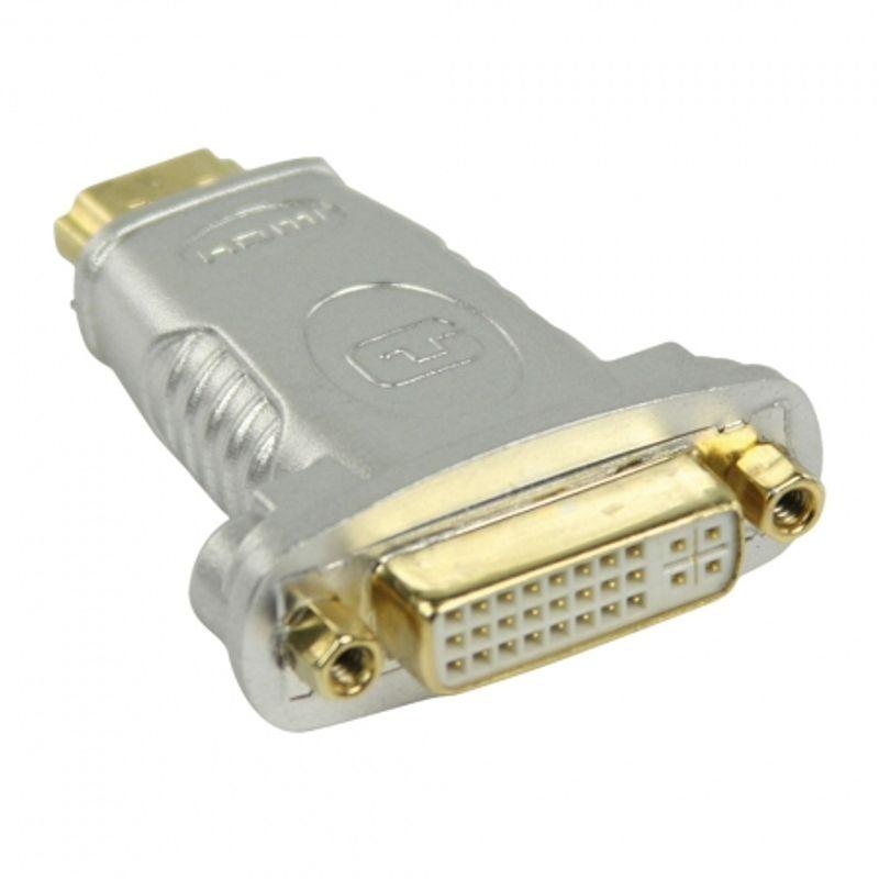 hq-hqssvc003-adaptor-hdmi-dvi-29312-1