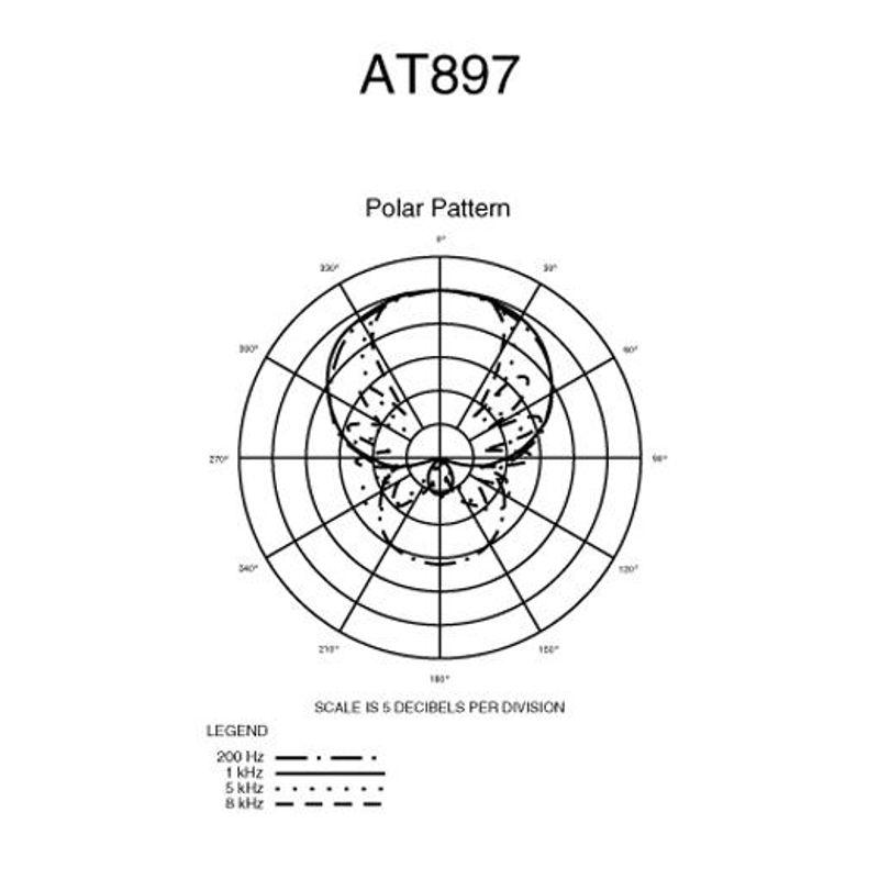 audio-technica-at897-microfon-shotgun-condenser-xlr-62536-2-631