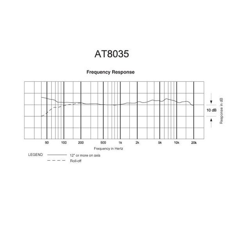 audio-technica-at8035-microfon-shotgun-condenser-xlr-62541-1-197