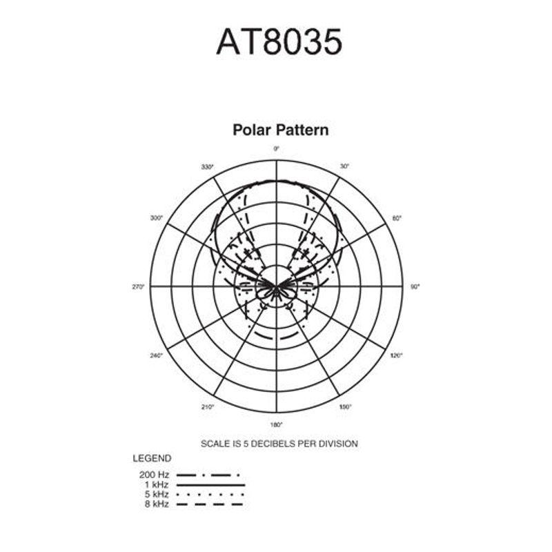 audio-technica-at8035-microfon-shotgun-condenser-xlr-62541-2-726