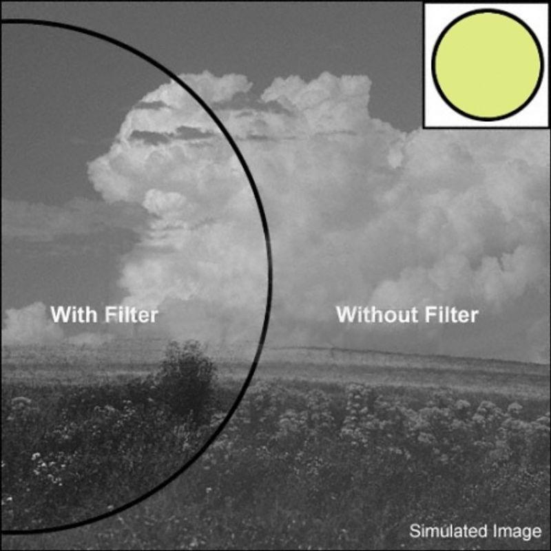 filtru-hoya-hmc-yellow-green-x0-72mm-9093-7