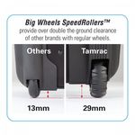 tamrac-5592-big-wheels-speedroller-2x-geanta-foto-cu-roti-18835-8
