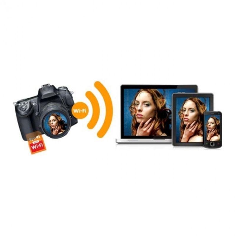 eye-fi-connect-x2-card-sdhc-4gb-wi-fi-18962-3