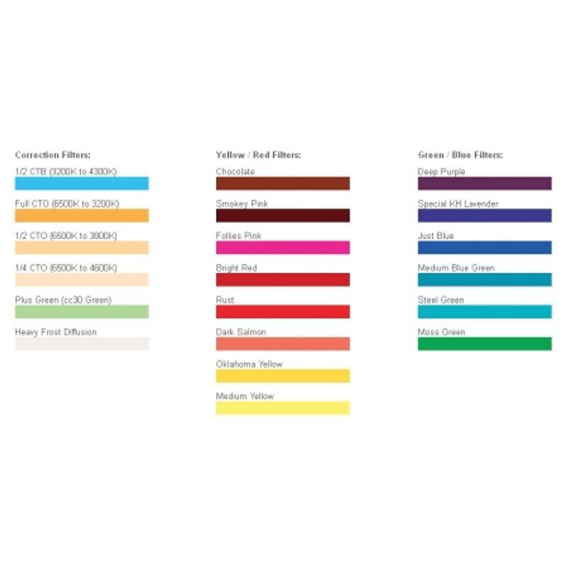 expoimaging-rogue-universal-lighting-filter-kit-geluri-pentru-blitz-extern-20909-3