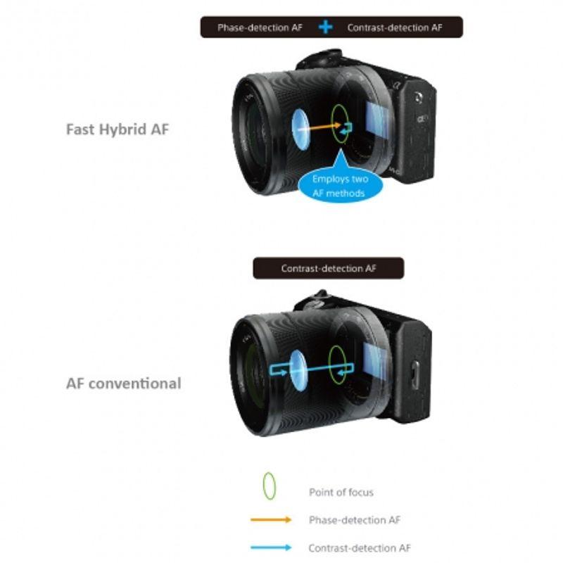 sony-nex-5t-kit-cu-selp-16-50-oss-si-sel-55-210-negru-16-mpx--fast-hybrid-af--full-hd--wi-fi-29394-1