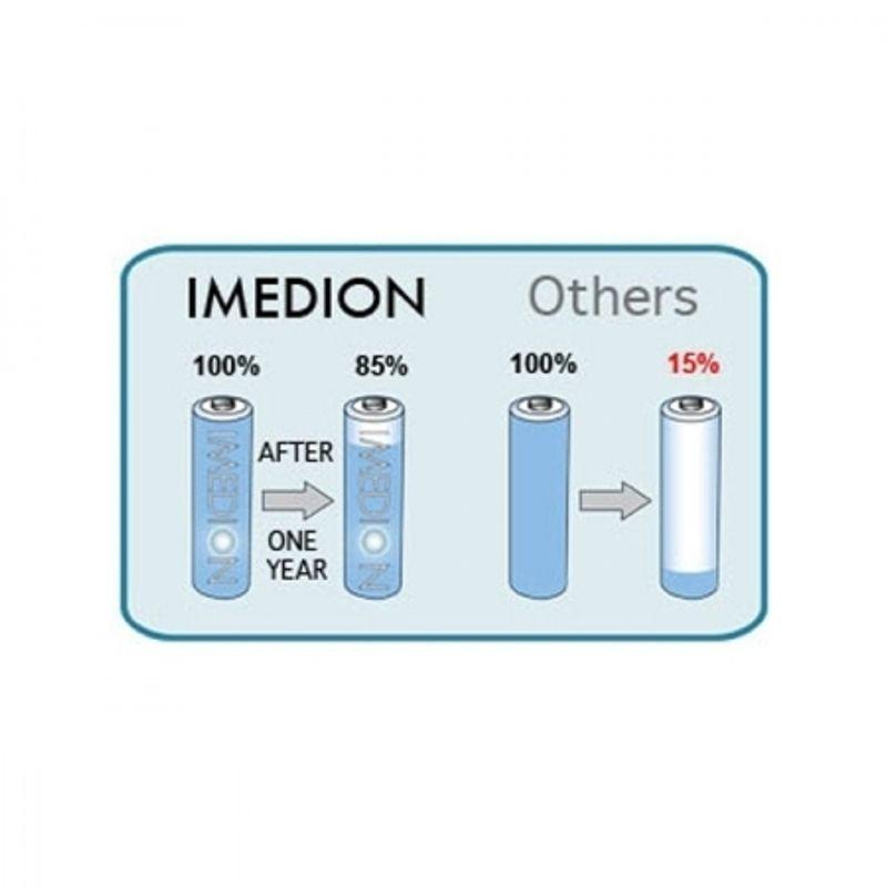 maha-promo-fara-blister-set-8-acumulatori-imedion-r6-2400mah-mh-8aai-bh-40543-1-277