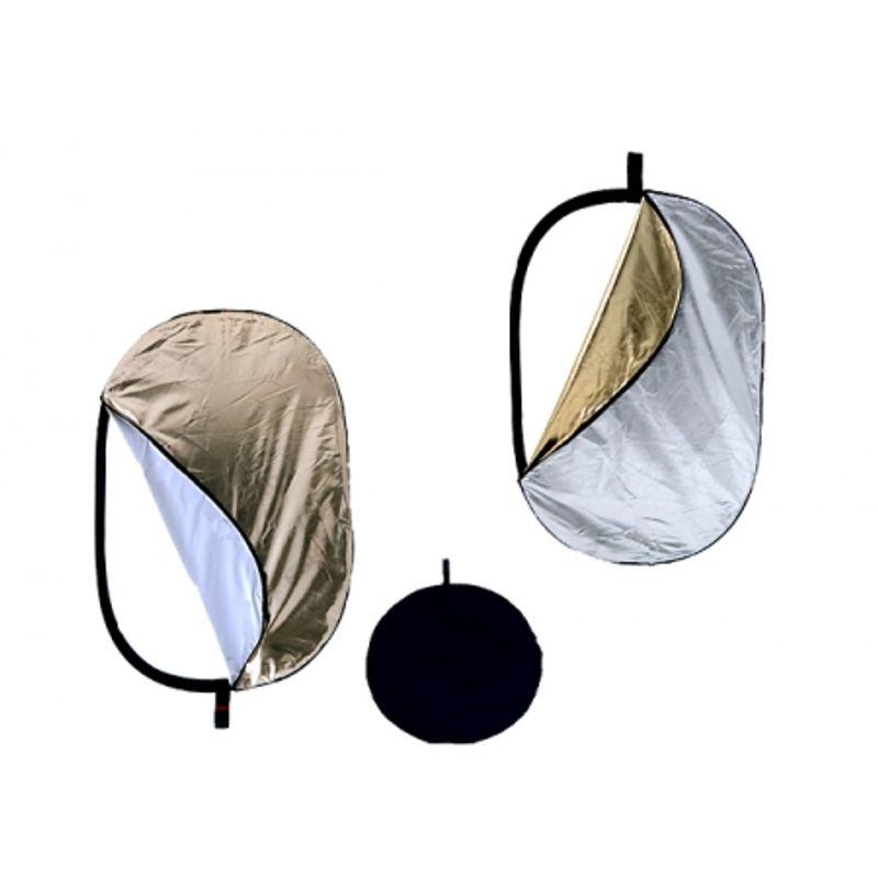 blenda-5in1-kit-110x168cm-wavy-4266