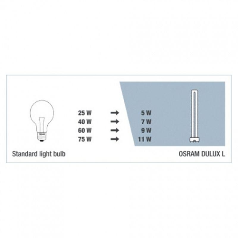 osram-dulux-l-18-w-954-bec-cu-lumina-fluorescenta-15890-3