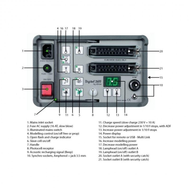 elinchrom-10256-power-pack-digital-1200-rx-20045-1