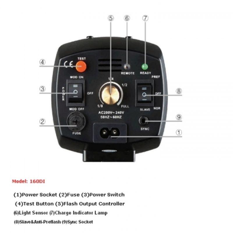 kast-strobe-flash-light-xbw-160di-20742-3