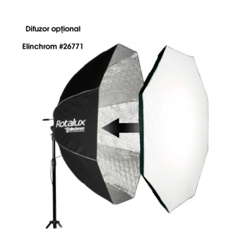 elinchrom-26188-rotalux-indirect-150cm-softbox-pliabil-tip-umbrela-21608-8