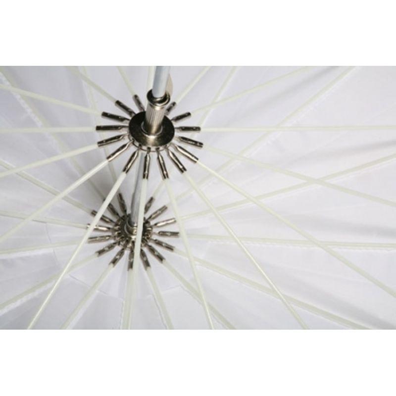 kast-ksru-70-180cm-umbrela-reflexie-argintie-21775-2