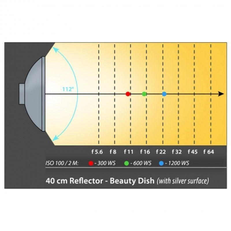 beauty-dish-40cm-argintiu-montura-elinchrom-32717-1