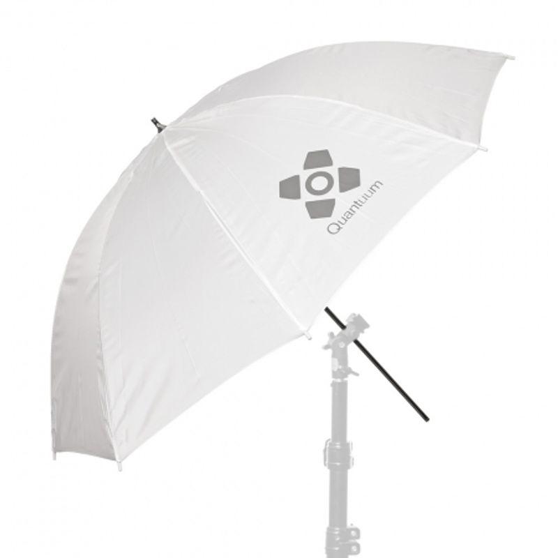 umbrela-difuzie-91cm-33158