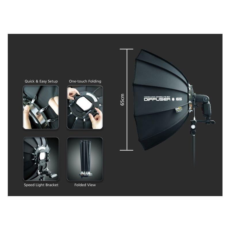smdv-speedbox-65-softbox-dodecagon-blit-extern--65cm-38285-4-51