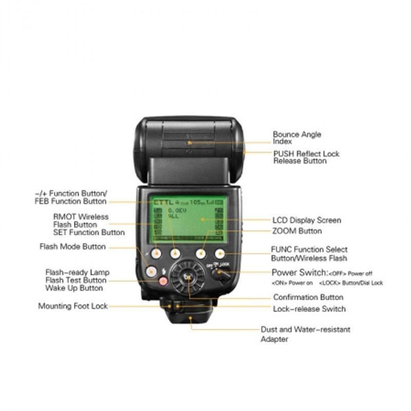 pixel-x800n-pro-blit-ittl--nikon---gn60--hss--radio-48180-13