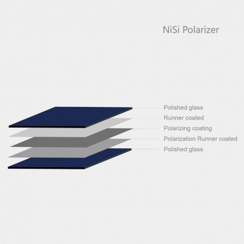 nisi-polarizer-180x180mm-48938-1-815