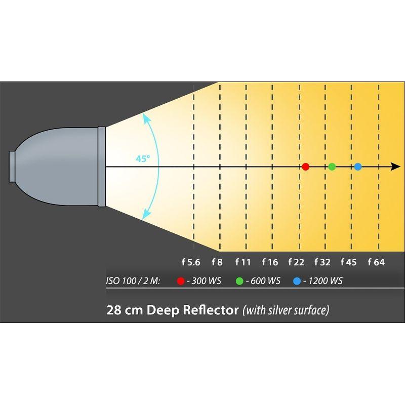 dynaphos-28cm-deep-reflector-45---54250-1-529