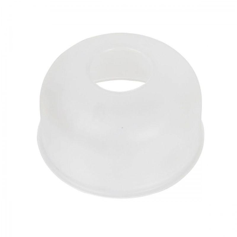 phottix-protectie-sticla-pentru-phottix-indra-ttl--55759-109