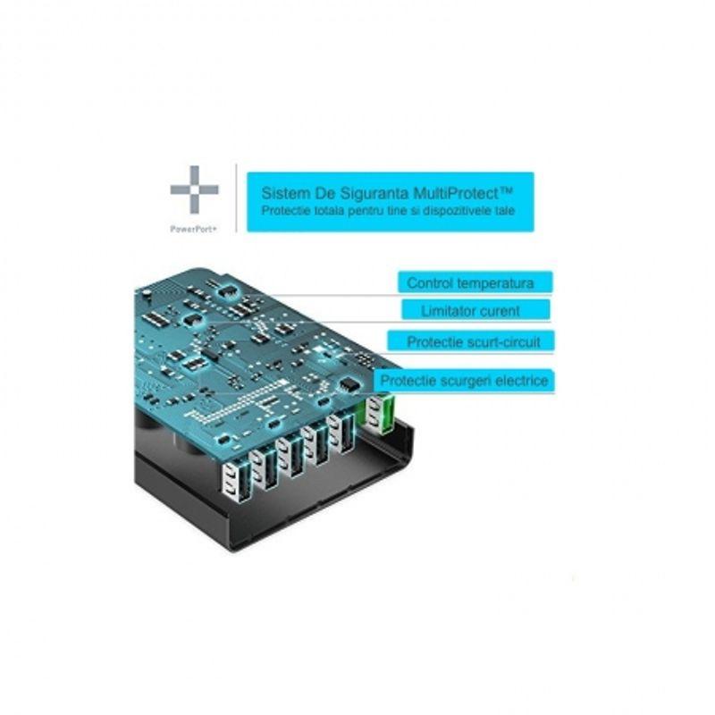 incarcator-retea-anker-powerport-6xusb-qualcomm-quick-charge-2-0-negru-50444-3-479