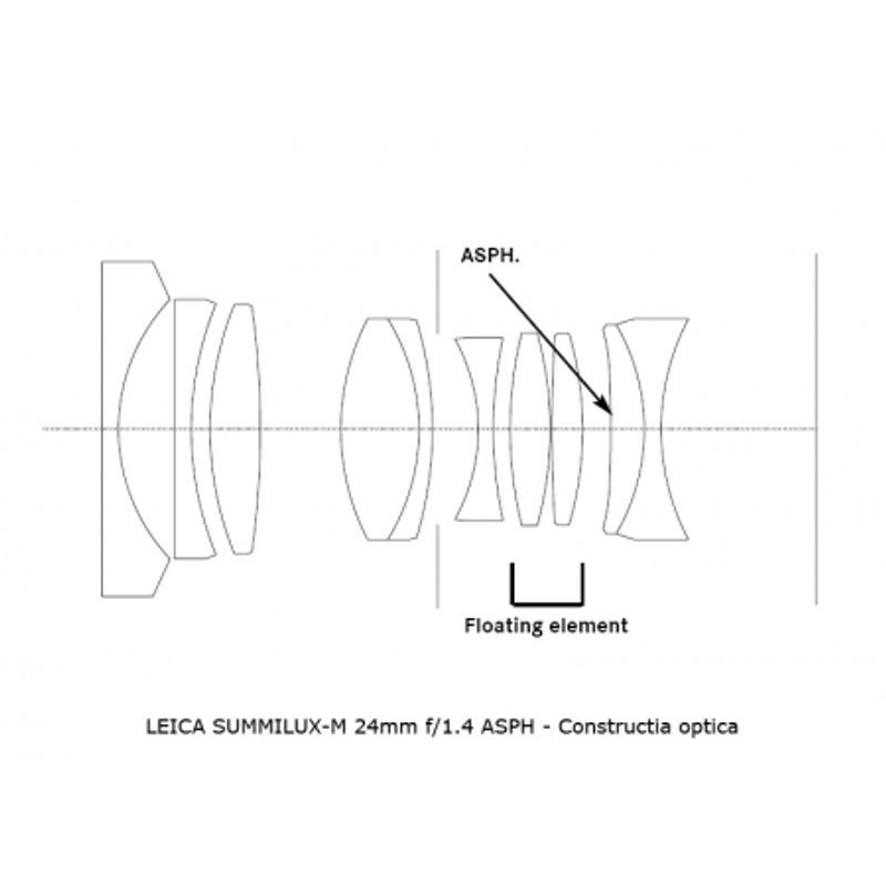 leica-summilux-m-24mm-f-1-4-asph-pentru-rangefindere-cu-montura-leica-m-9541-6
