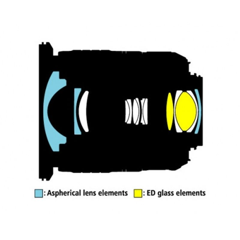 nikon-af-10-24mm-f-3-5-4-5-g-ed-if-afs-dx-10352-2
