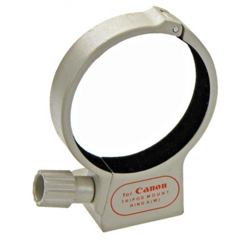 micnova-mq-tmr1-inel-prindere-trepied-pentru-canon-ef-70-200mm-f4l-canon-ef-300mm-f4l-canon-ef-400mm-f5-6l-10984