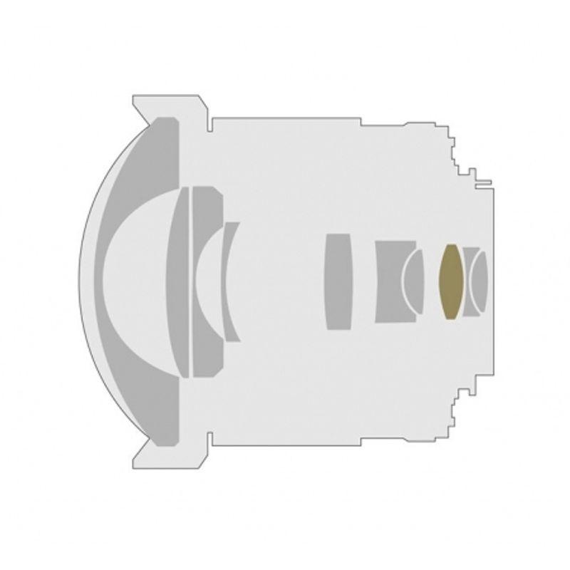 samyang-8mm-f-3-5-aspherical-if-mc-fisheye-focalizare-manuala-pentru-canon-eos-12072-4