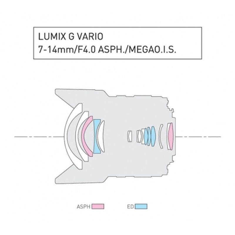 panasonic-lumix-g-vario-7-14mm-f-4-pentru-microfourthirds-12488-4