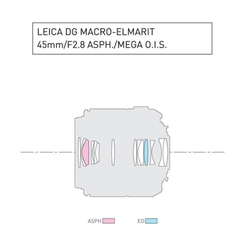 panasonic-leica-dg-macro-elmarit-macro-45mm-f-2-8-asph-megaois-pentru-montura-micro-4-3-12755-4