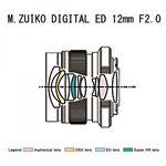 olympus-m-zuiko-digital-ed-12mm-1-2-0-argintiu-20129-1