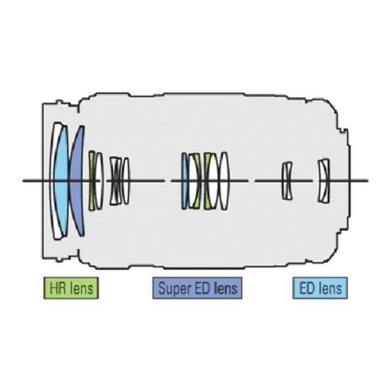olympus-m-zuiko-digital-ed-75-300mm-1-4-8-6-7-negru-micro-4-3-20272-1