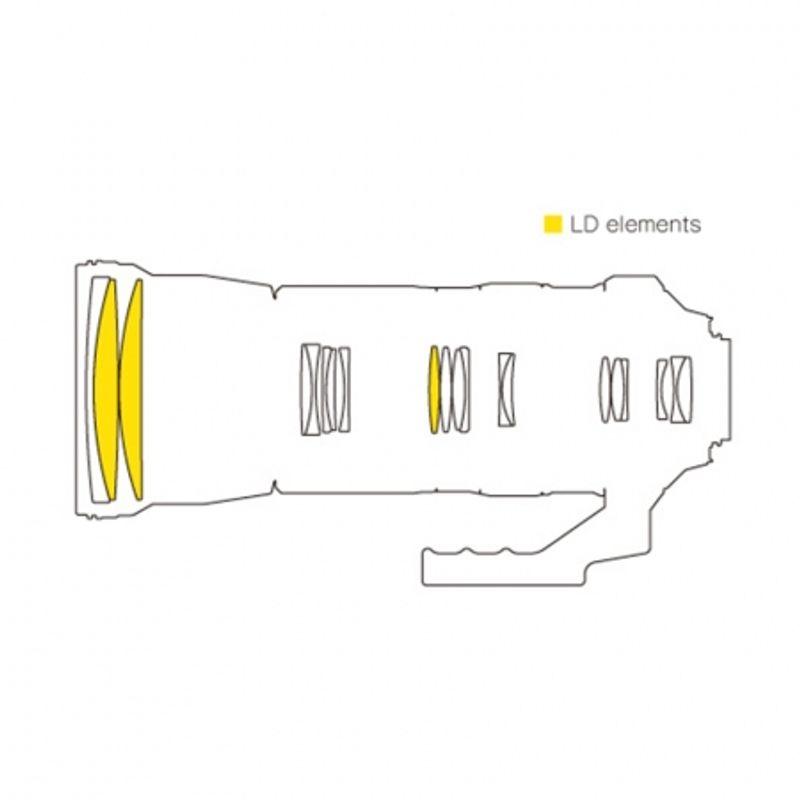tamron-sp-150-600mm-f-5-6-3-di-vc-usd-pentru-nikon-30517-2