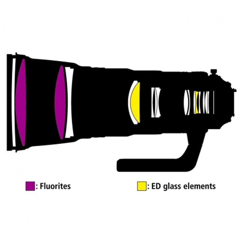 nikon-af-s-nikkor-400mm-f-2-8e-fl-ed-vr-34421-2