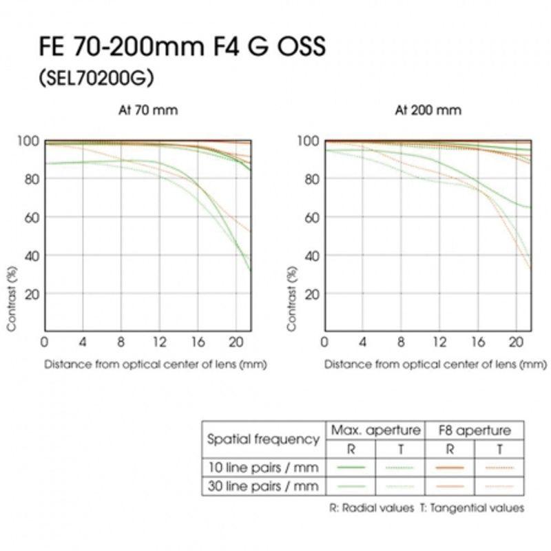 sony-fe-70-200mm-f-4-0-g-oss-sel70200g-ae-36873-4
