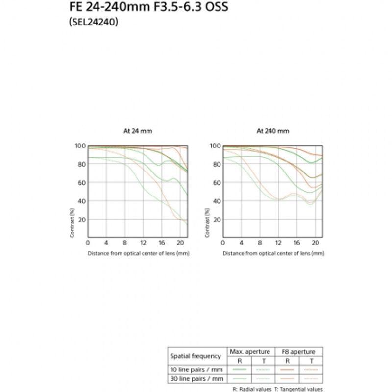 sony-fe-24-240mm-f-3-5-6-3-oss-40815-3-74