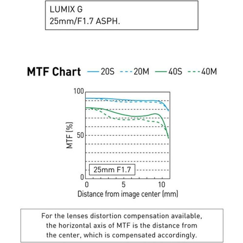 panasonic-lumix-g-25mm-f1-7-asph--47732-3-84