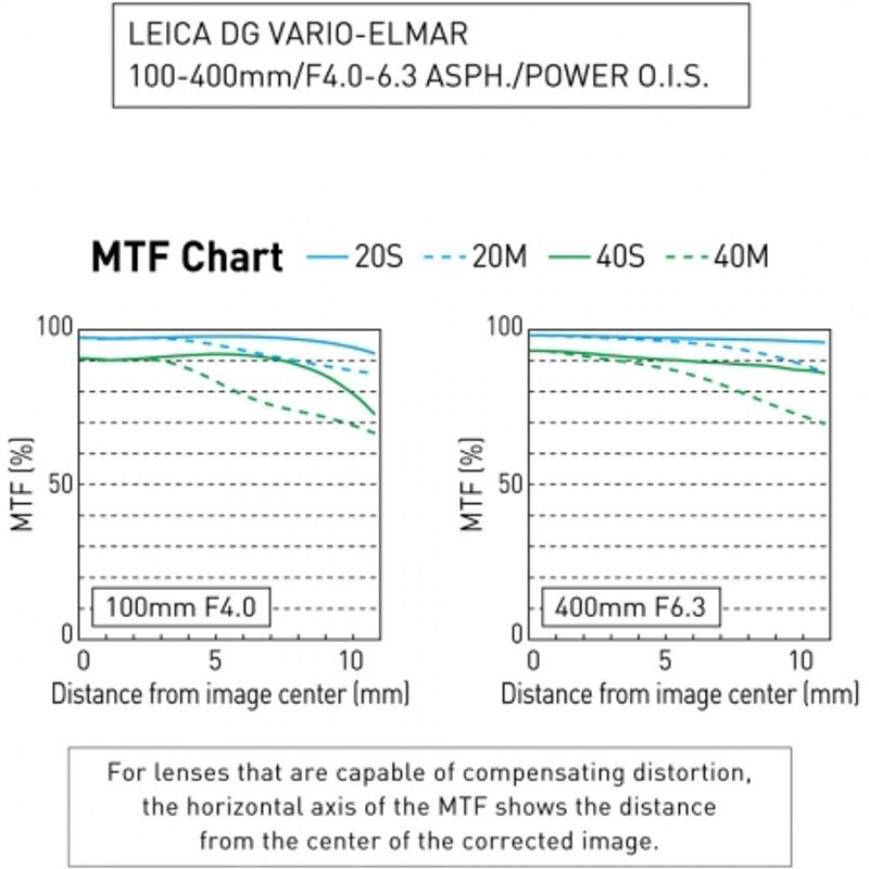 panasonic-leica-dg-vario-elmar-100-400mm-f-4-6-3-asph-power-ois-48123-6-769