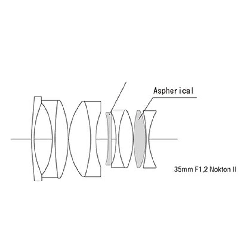 voigtlander-nokton-35mm-f1-2-ii-aspherical-vm-mount-53902-2-757