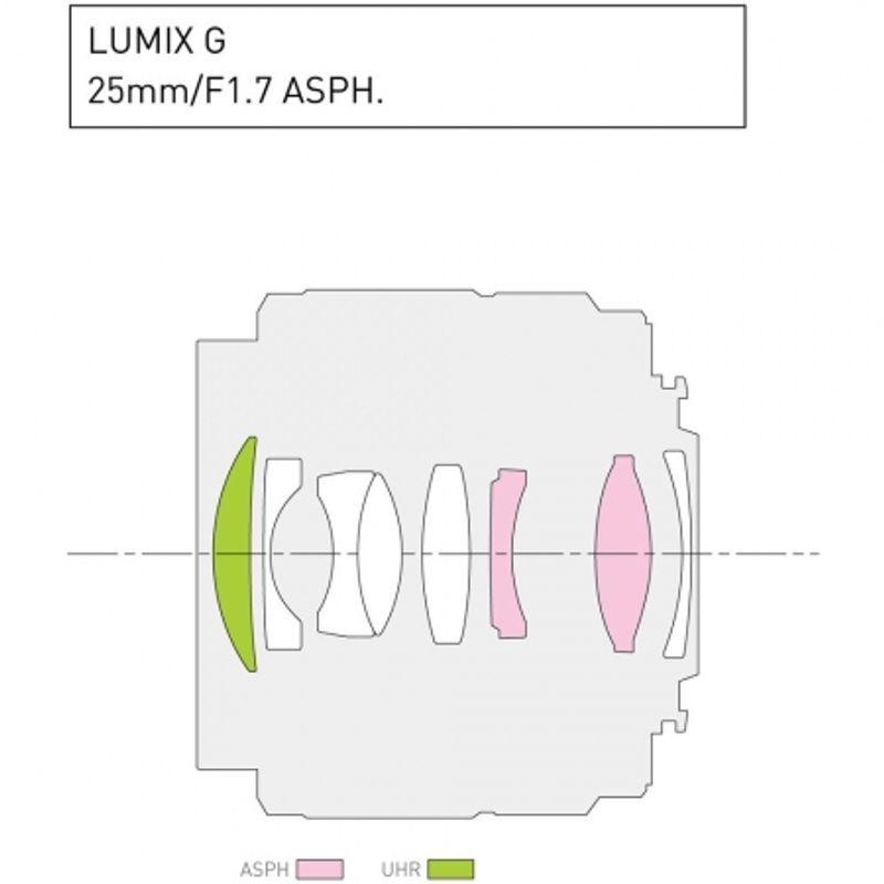 panasonic-lumix-g-25mm-f-1-7-asph--negru--white-box--60433-2