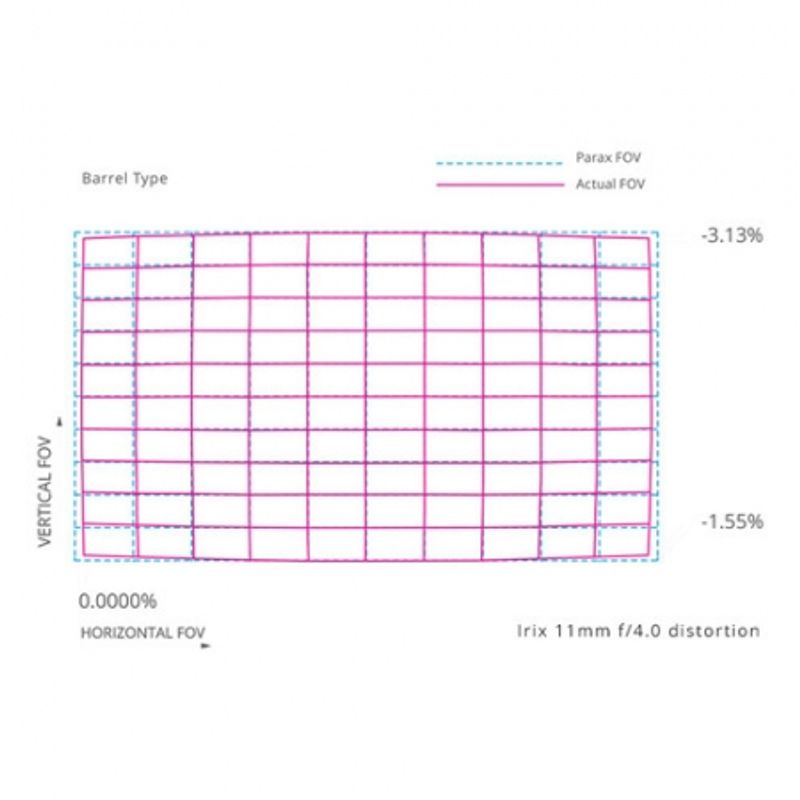 irix-blackstone-11mm-f-4-montura--65273-5-709_1