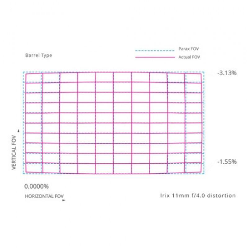 irix-blackstone-11mm-f-4-montura-nikon-f-65274-5-738_2