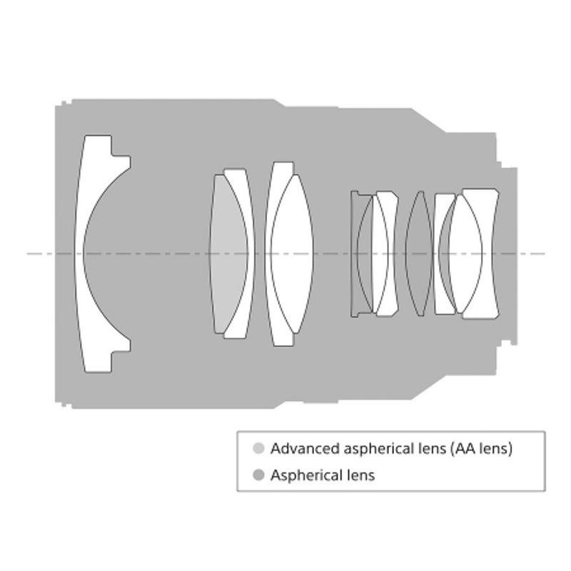 sony-distagon-t--fe-35mm-f-1-4-za-montura-sony-e--compatibil-ff--44378-3-933_1