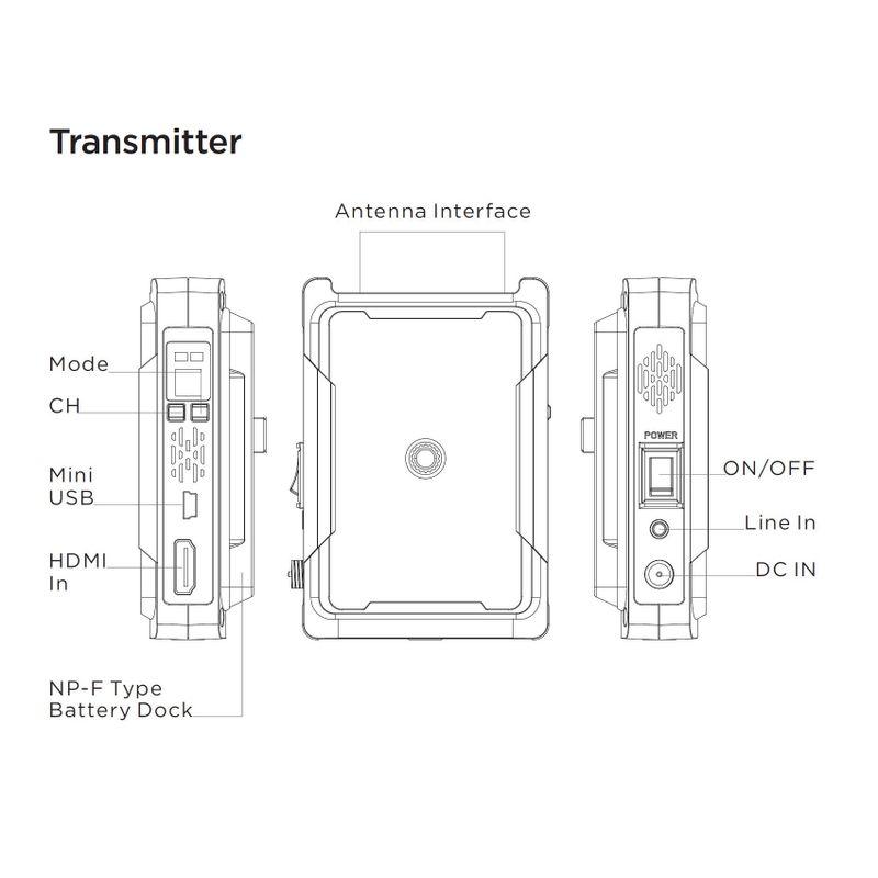 CVW-Crystal-Video-Swift-800-Linie-Wireless-Transmisiune-HDMI